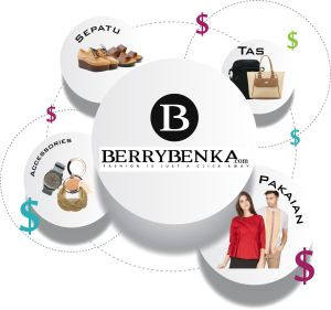 Berrybenka.com onlineshop